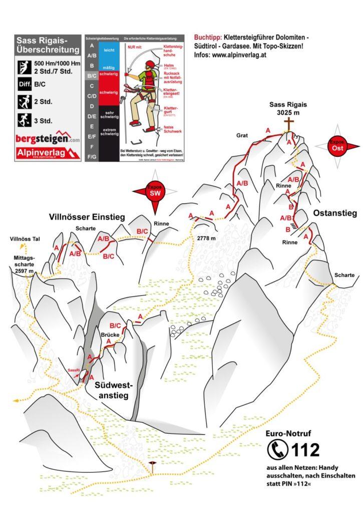 Topo der Klettersteige am Sas Rigais von bergsteigen.com